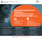 North East BPO Promotion Scheme Notice Inviting Tender